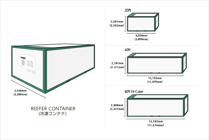 REEFER CONTAINER (冷凍コンテナ)